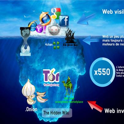Os piores casos da Deep Web !